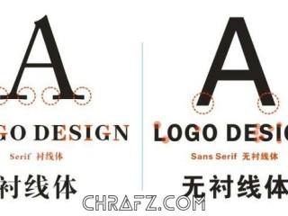 什么是衬线体(Serif)与无衬线体(Sans-serif)?-知说