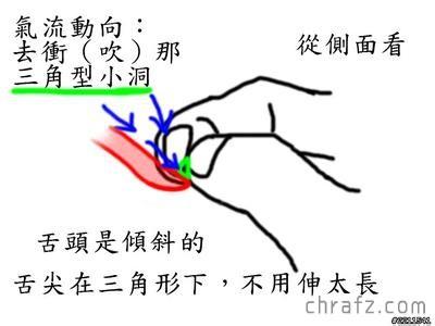 【知说】教你如何用手指吹响哨!高逼格!