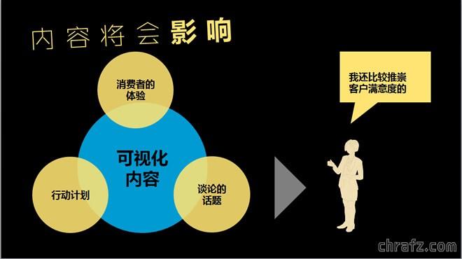 【营销】微信营销怎么玩,你知道吗?