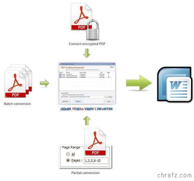 PDF/X各种标准规范讲解-张弦先生-chrafz.com