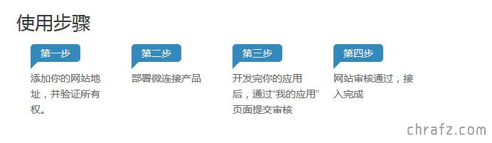 【WordPress】文章发布后自动同步到新浪微博(带特色图片)-张弦先生-chrafz.com