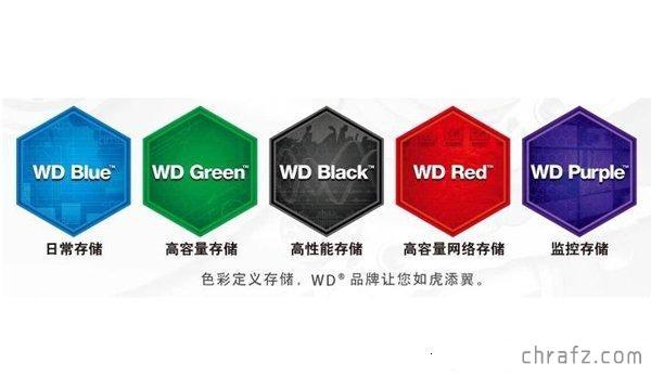 【知说】西部数据绿盘、蓝盘、黑盘、红盘和紫盘的区别-张弦先生-chrafz.com