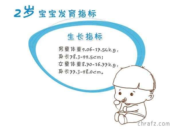 【知说·宝宝篇】chrafz带你看宝宝2岁发育指南-张弦先生-chrafz.com