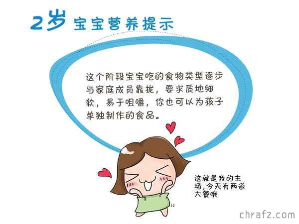 【知说·宝宝篇】chrafz带你看宝宝2岁发育指南
