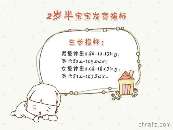 【知说·宝宝篇】chrafz带你看2岁半宝宝发育指标