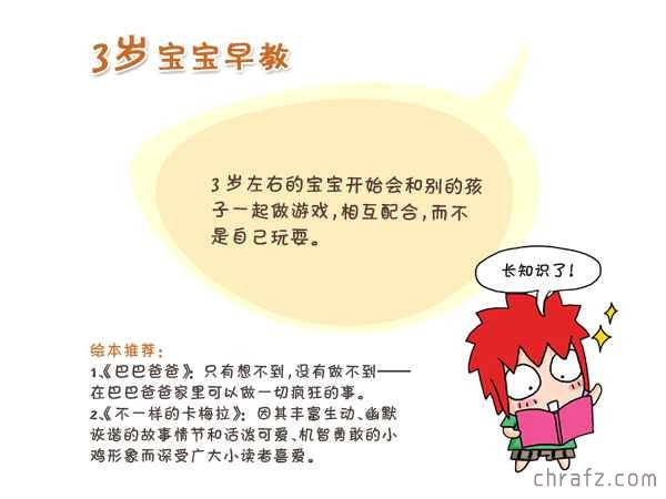 【知说·宝宝篇】chrafz带你看宝宝3岁发育指南-张弦先生-chrafz.com