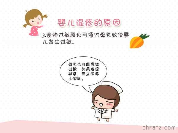 【知说·宝宝篇】chrafz教你警惕湿疹5大症状