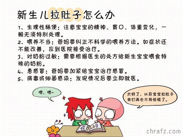 【知说·宝宝篇】chrafz告诉你宝宝拉肚子是什么原因-张弦先生-chrafz.com