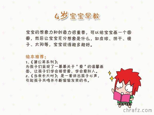 【知说·宝宝篇】chrafz带你看宝宝4岁发育指南-张弦先生-chrafz.com