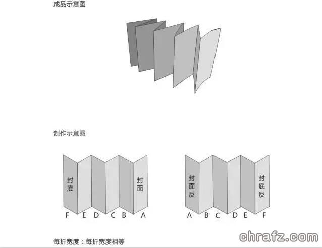 【印+】折页画册常见折法