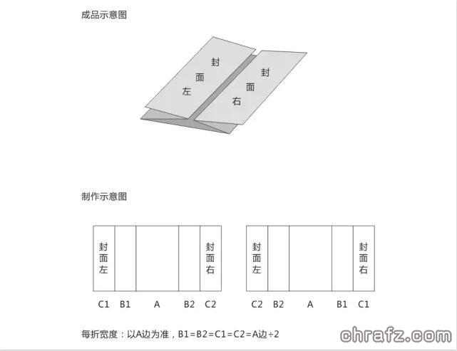 【印+】折页画册常见折法-张弦先生-chrafz.com