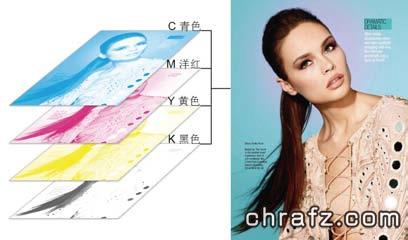 【印+】平面设计中关于印刷的相关知识-张弦先生-chrafz.com