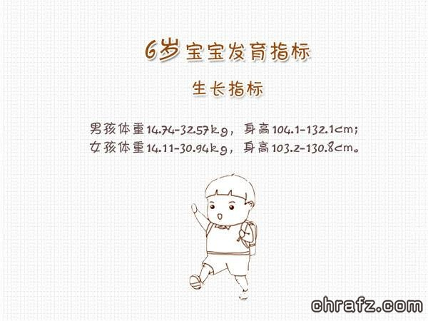 【知说·宝宝篇】chrafz带你看宝宝6岁发育指南