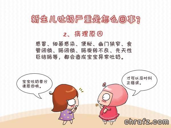 【知说·宝宝篇】chrafz告诉你新生儿吐奶该怎么办