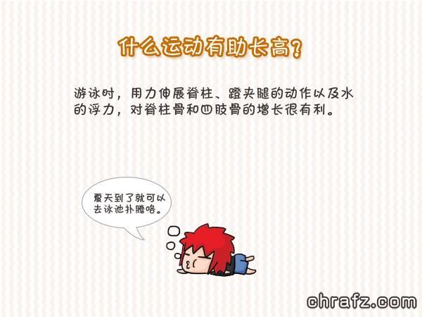 【知说·宝宝篇】婴幼儿身高体重对照表-张弦先生-chrafz.com