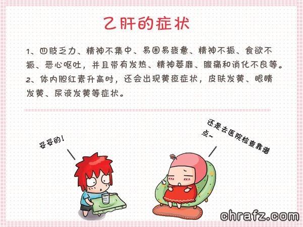 【知说·宝宝篇】chrafz告诉你乙肝传播的6大途径-张弦先生-chrafz.com