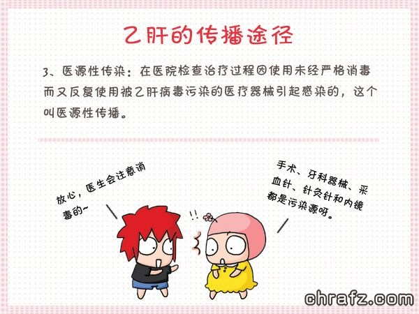 【知说·宝宝篇】chrafz告诉你乙肝传播的6大途径