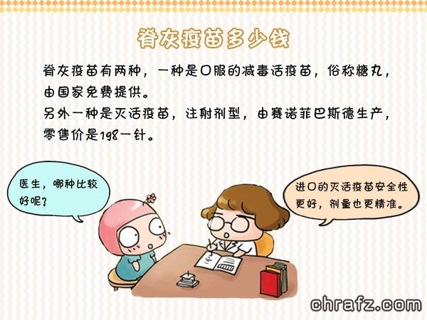 【知说·宝宝篇】chrafz告诉你脊灰疫苗接种必须知道的事-张弦先生-chrafz.com
