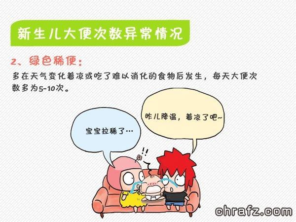 【知说·宝宝篇】chrafz告诉你新生儿每天大便次数多少才正常-张弦先生-chrafz.com