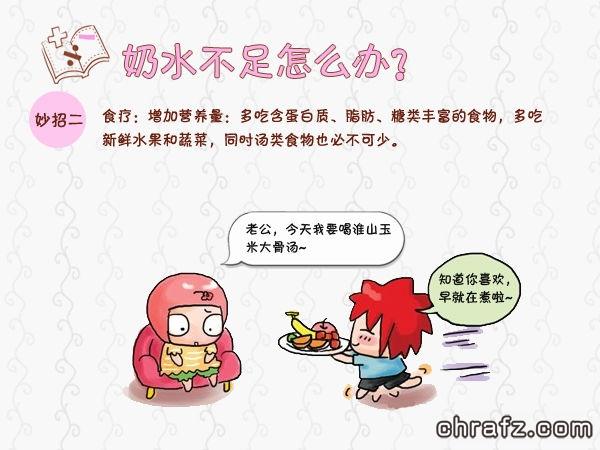 【知说·宝宝篇】chrafz告诉你宝妈奶水不足怎么办