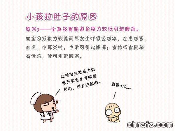 【知说·宝宝篇】chrafz告诉你宝宝拉肚子该怎么办-张弦先生-chrafz.com