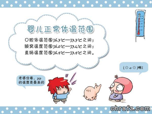 【知说·宝宝篇】chrafz婴儿体温正常在什么范围