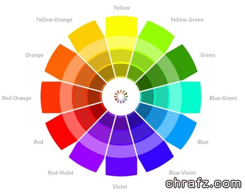 【设计】食品包装设计之色彩心理学