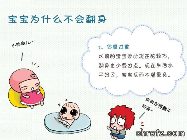 【知说·宝宝篇】chrafz怎么引导宝宝翻身