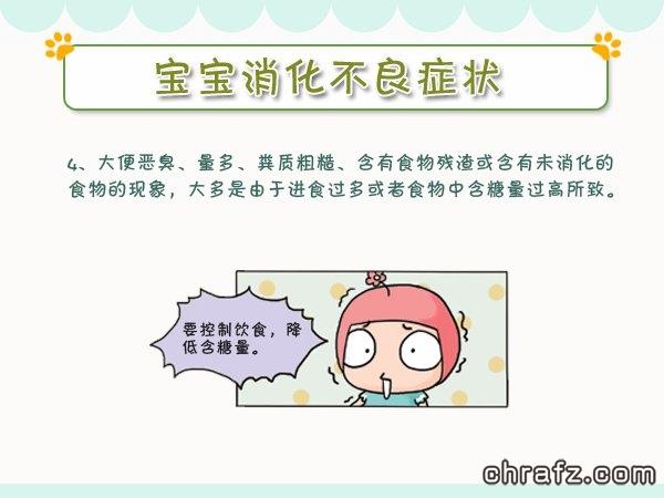 【知说·宝宝篇】chrafz宝宝消化不良怎么办