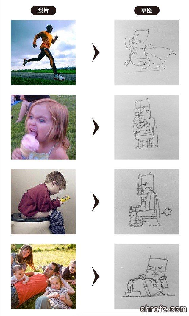 chrafz教你把真人变成Q版卡通形象-设计