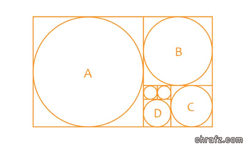 chrafz教你学会运用黄金分割绘制图形-AI设计教程