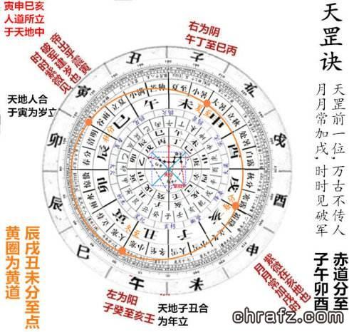 什么是历法?中国古代历法知识!