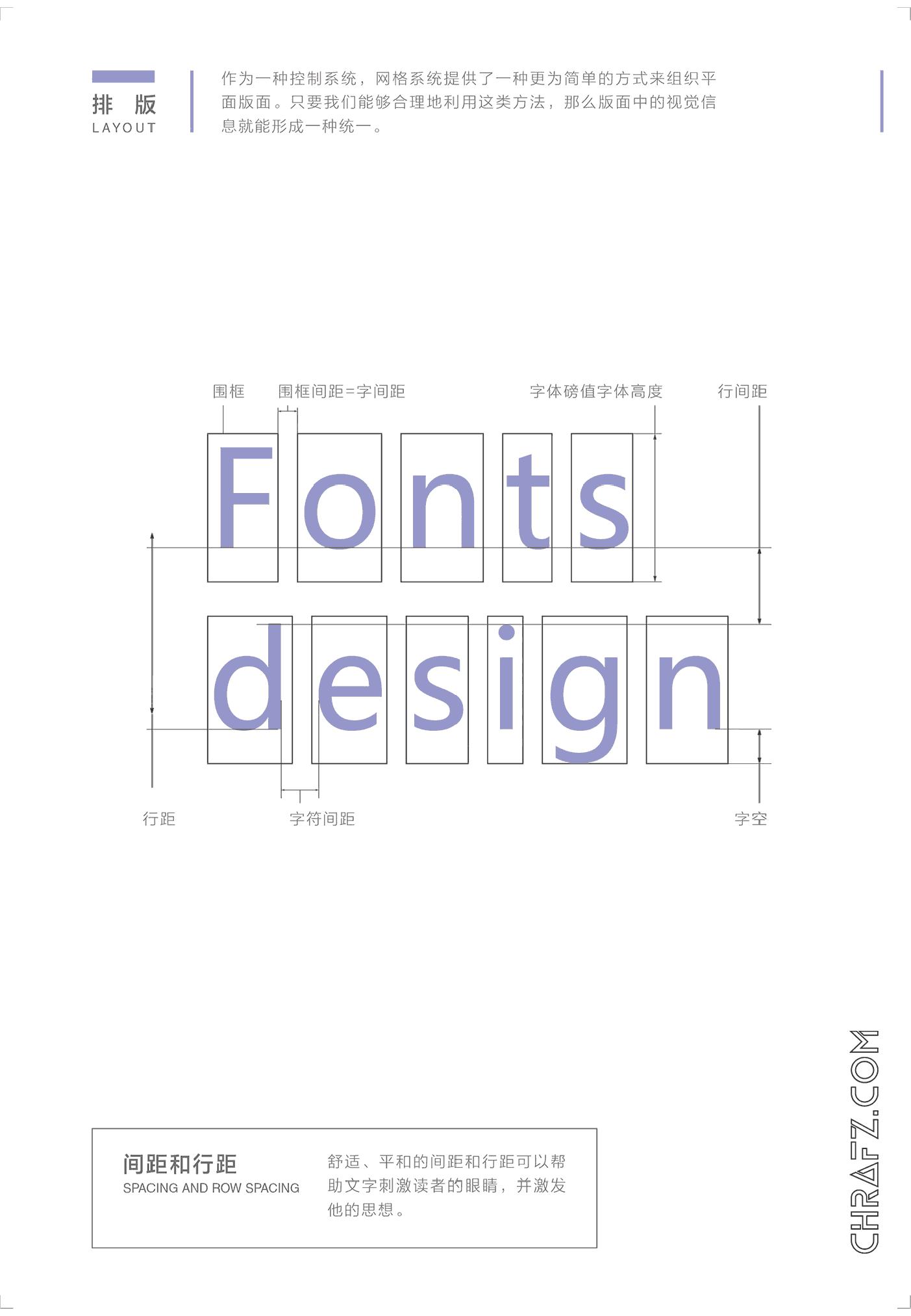在设计中排版的规范-设计-张弦先生-chrafz.com