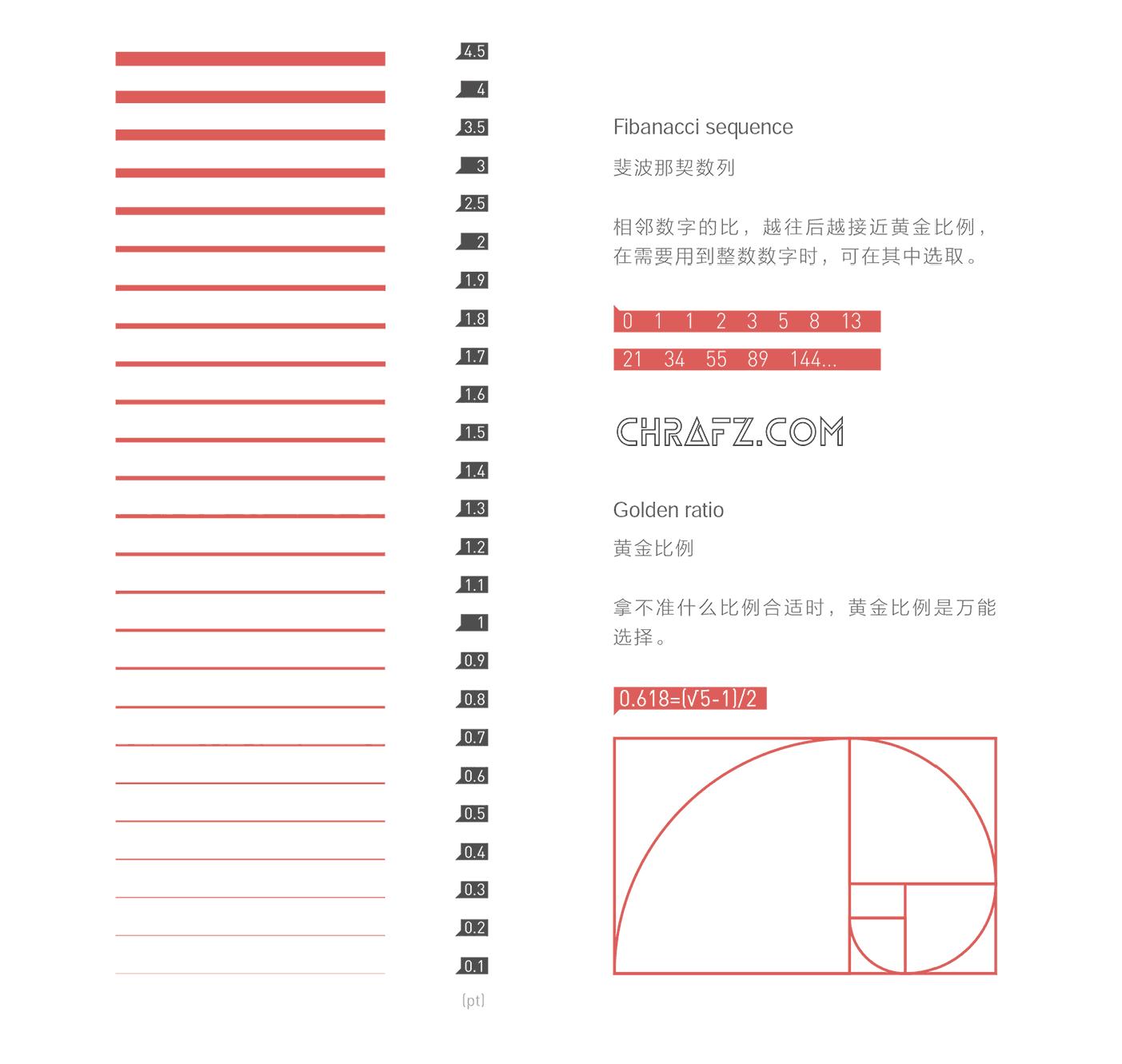 在设计中黄金比例的规范-设计
