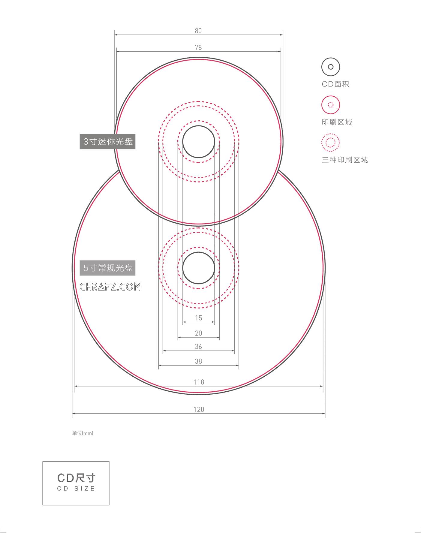 在设计中光盘尺寸的规范-设计