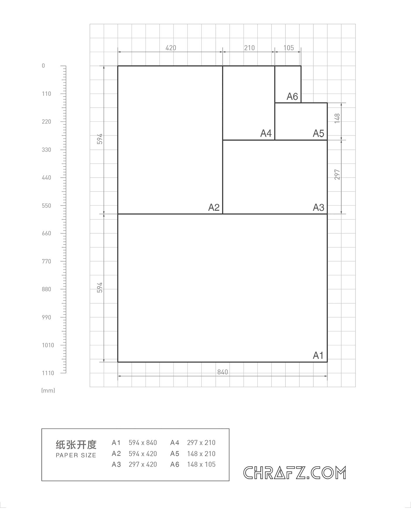 在设计中纸张开度的规范-设计
