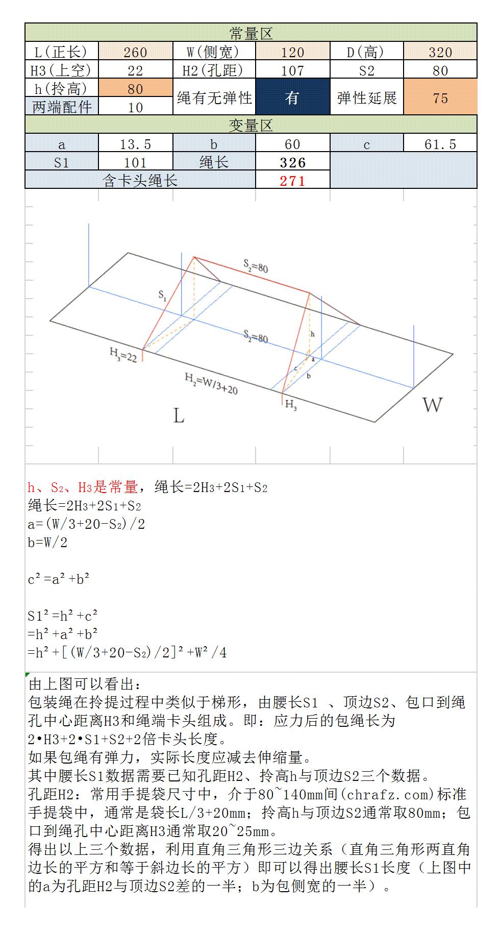 手提袋拎绳的算法及公式-设计-张弦先生-chrafz.com