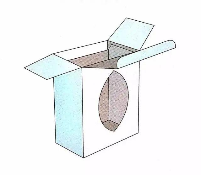 知识丨常见纸质盒结构图及效果图参考