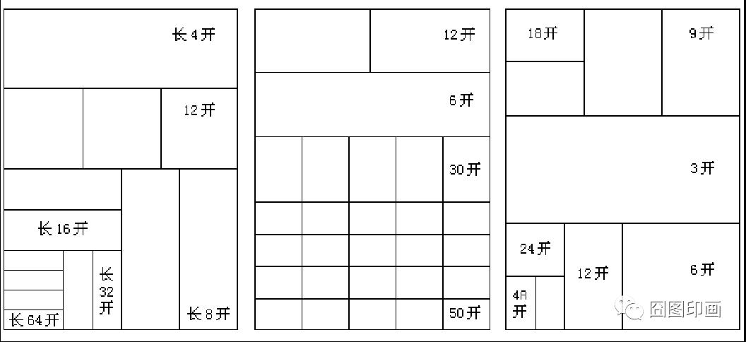 常用印刷纸张及纸张开度标准,你都了解了吗?
